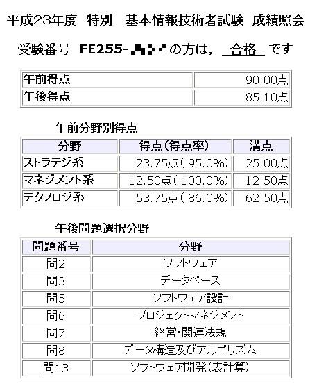 Fe_test